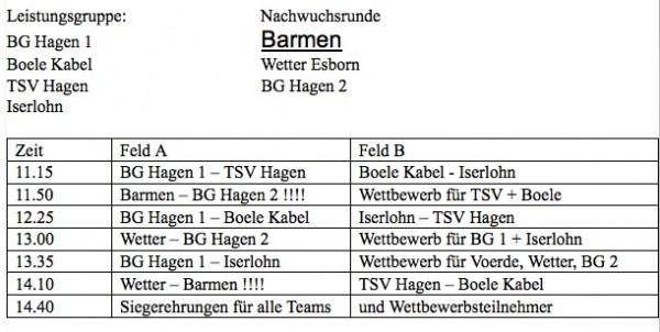 Turnierplan U 10